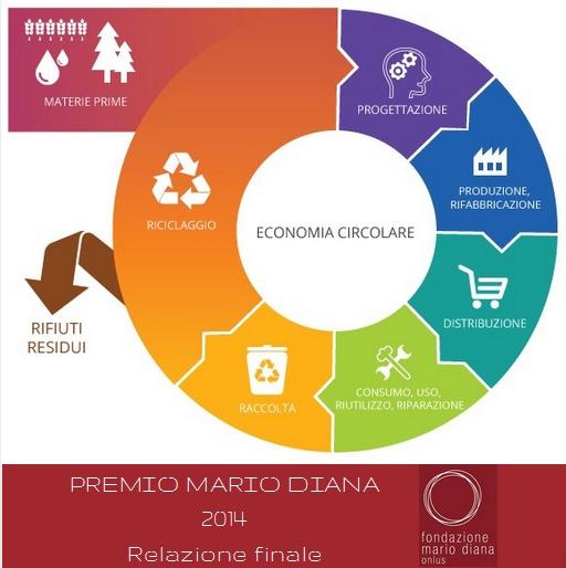 Premio Mario Diana 2014: si conclude l'attività di ricerca dei due stagisti