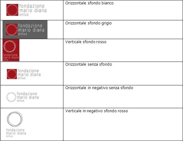 tabella-per-logo_sito-fmd