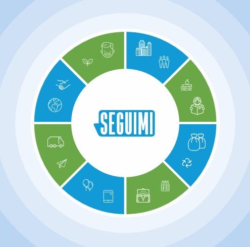 SEGUIMI: un pacchetto di proposte di azioni green per essere cittadini e città eco-friendly