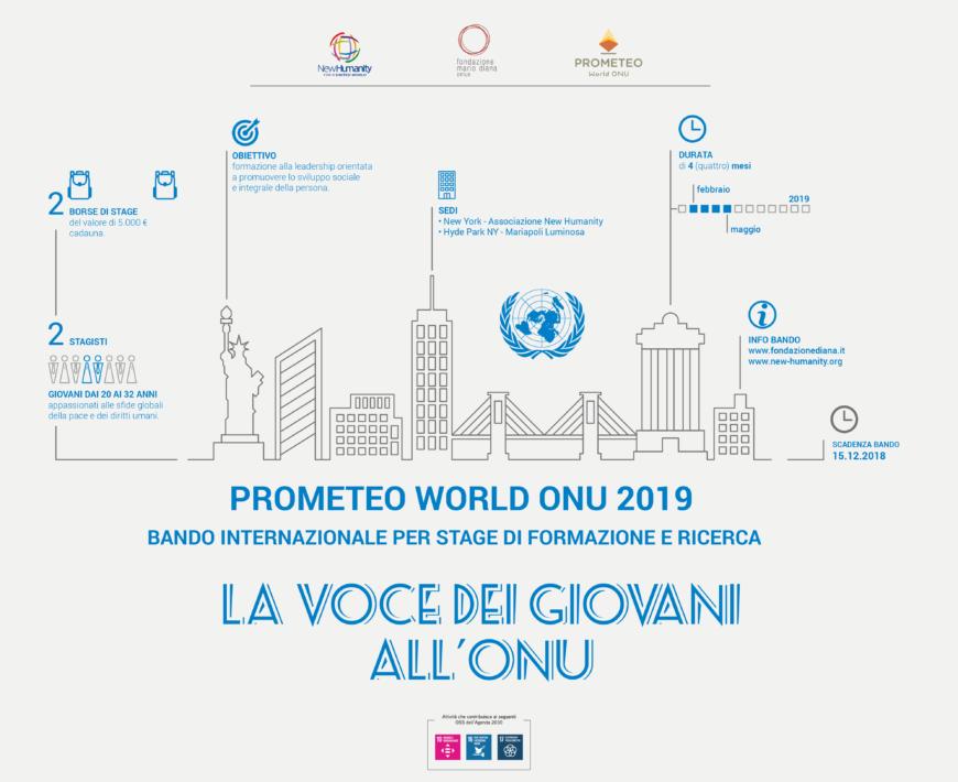 Graduatoria candidati eleggibili Bando Prometeof World ONU 2019
